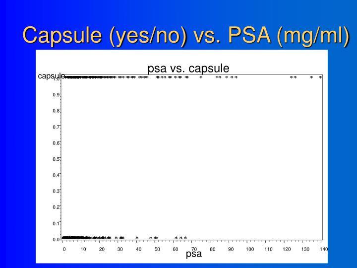 Capsule (yes/no) vs. PSA (mg/ml)
