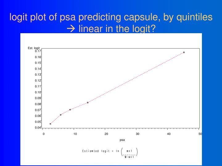 logit plot of psa predicting capsule, by quintiles