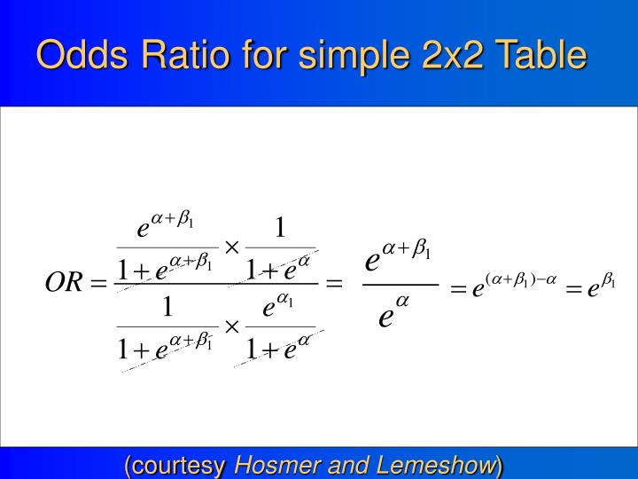 Odds Ratio for simple 2x2 Table