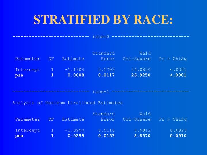 STRATIFIED BY RACE: