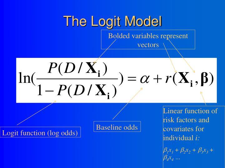 Bolded variables represent vectors