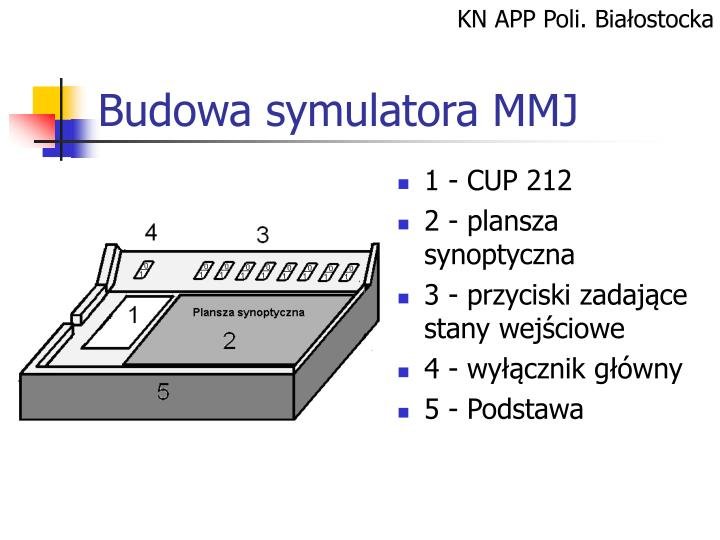 Budowa symulatora MMJ