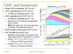 lhc and luminosity