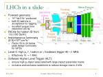lhcb in a slide