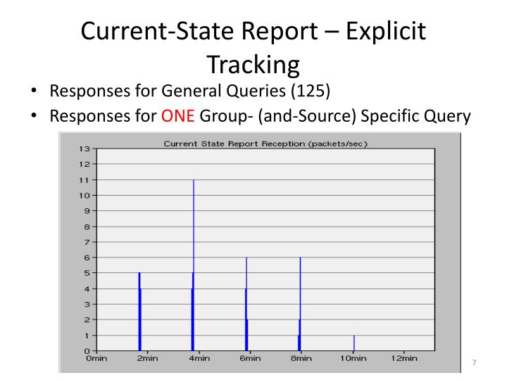 Current-State Report – Explicit Tracking