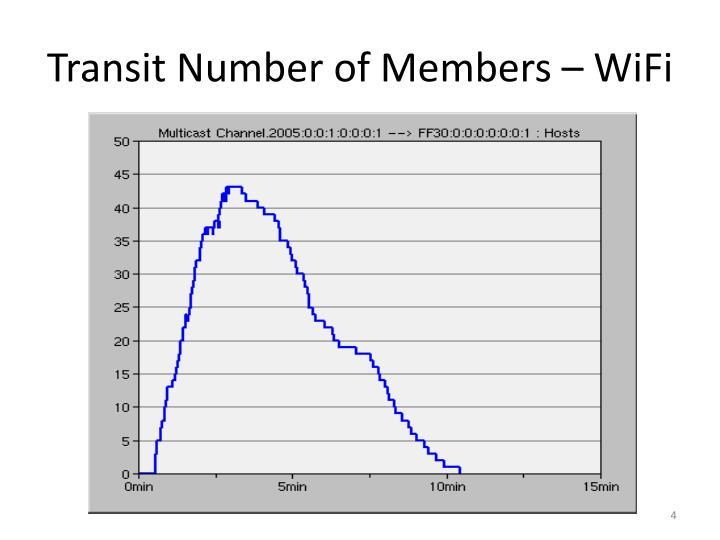 Transit Number of Members – WiFi
