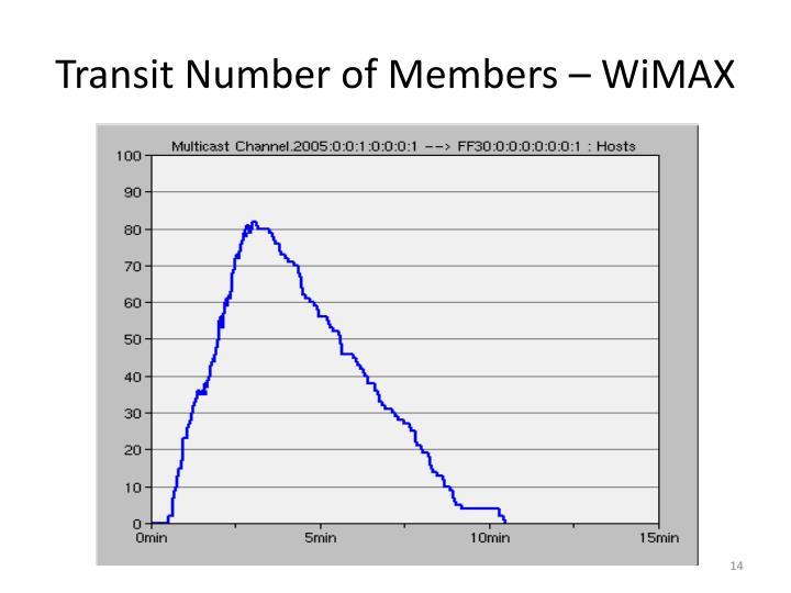 Transit Number of Members – WiMAX