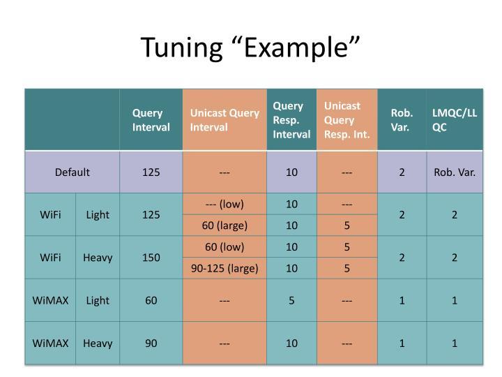 "Tuning ""Example"""