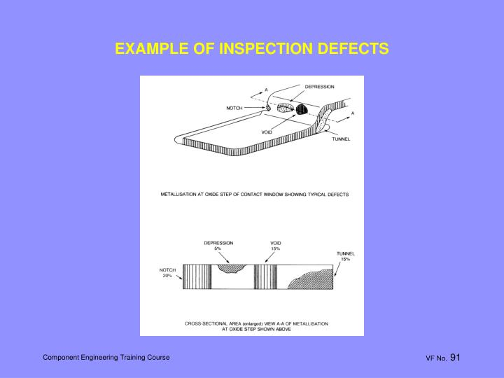 EXAMPLE OF INSPECTION DEFECTS