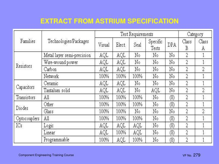 EXTRACT FROM ASTRIUM SPECIFICATION