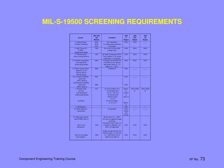 MIL-S-19500 SCREENING REQUIREMENTS