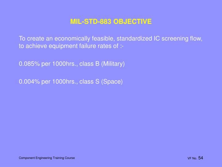 MIL-STD-883 OBJECTIVE