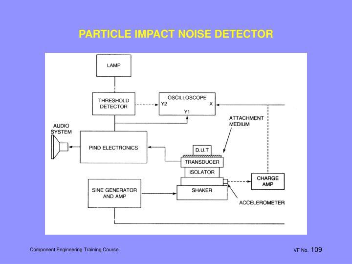 PARTICLE IMPACT NOISE DETECTOR