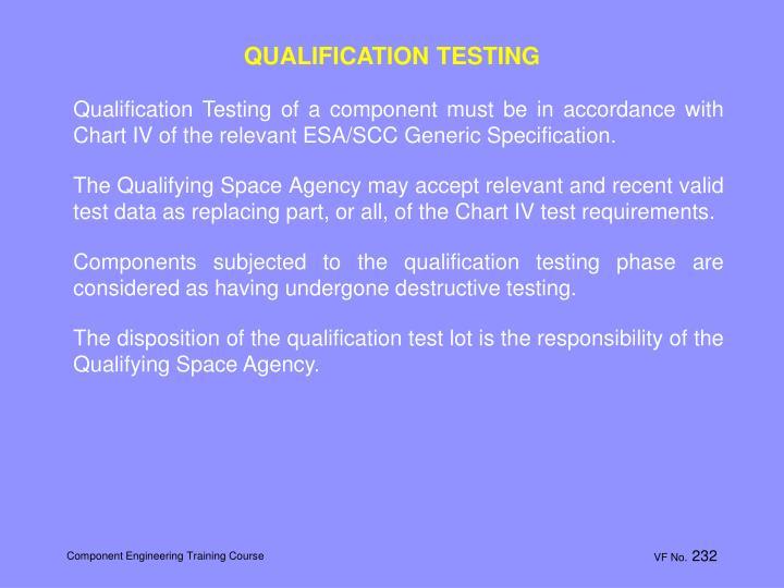 QUALIFICATION TESTING