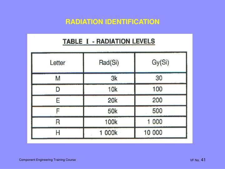 RADIATION IDENTIFICATION