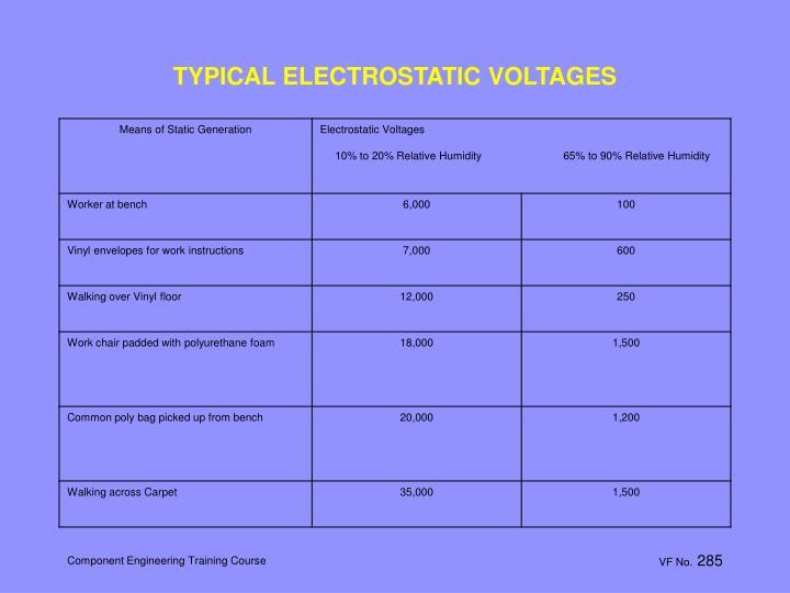 TYPICAL ELECTROSTATIC VOLTAGES