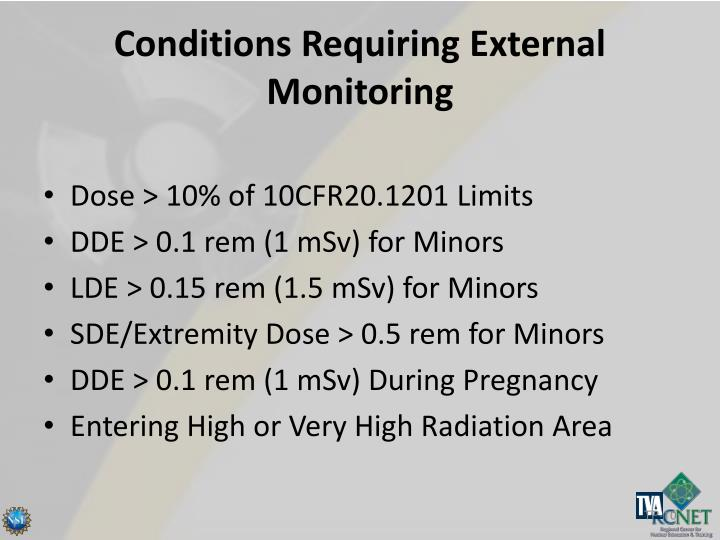 Conditions Requiring External Monitoring
