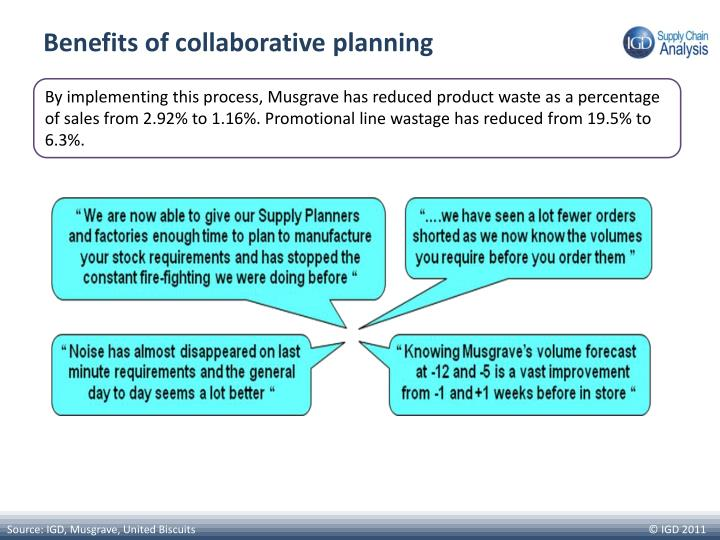 Benefits of collaborative planning