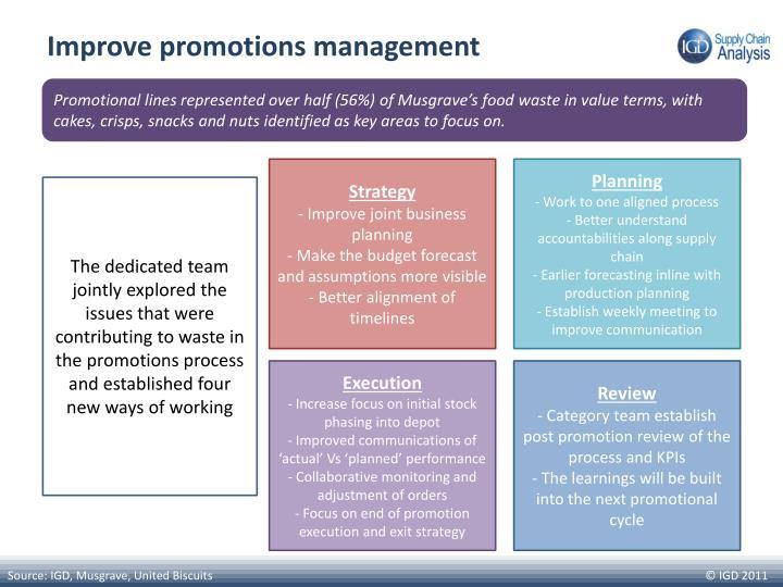 Improve promotions management