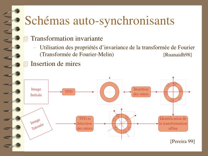 Schémas auto-synchronisants
