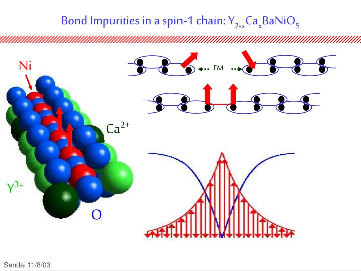 Bond Impurities in a spin-1 chain: Y
