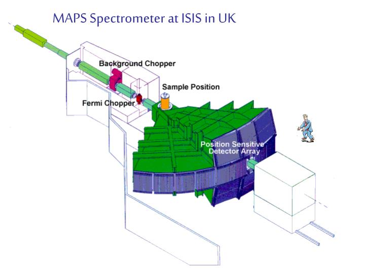 MAPS Spectrometer at ISIS in UK