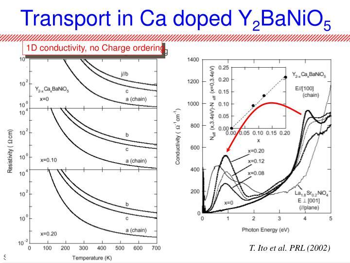 Transport in Ca doped Y