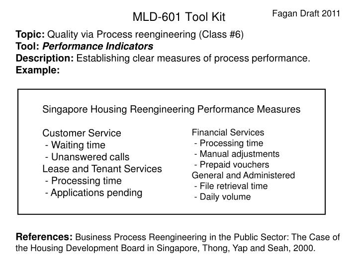 Singapore Housing Reengineering Performance Measures