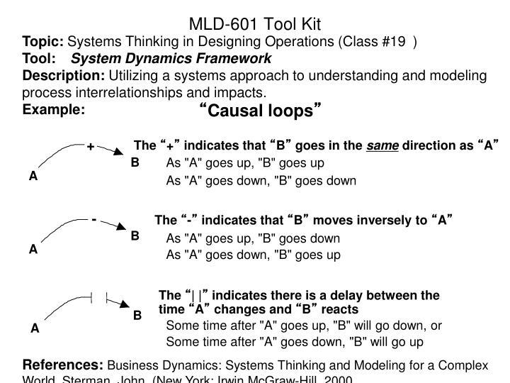 MLD-601 Tool Kit