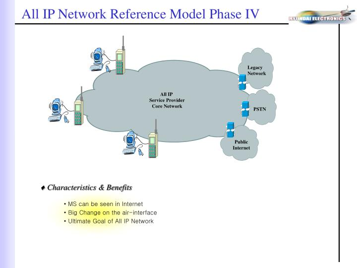 All IP Network Reference Model Phase IV