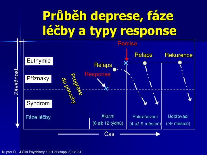 Průběh deprese, fáze léčby a typy response