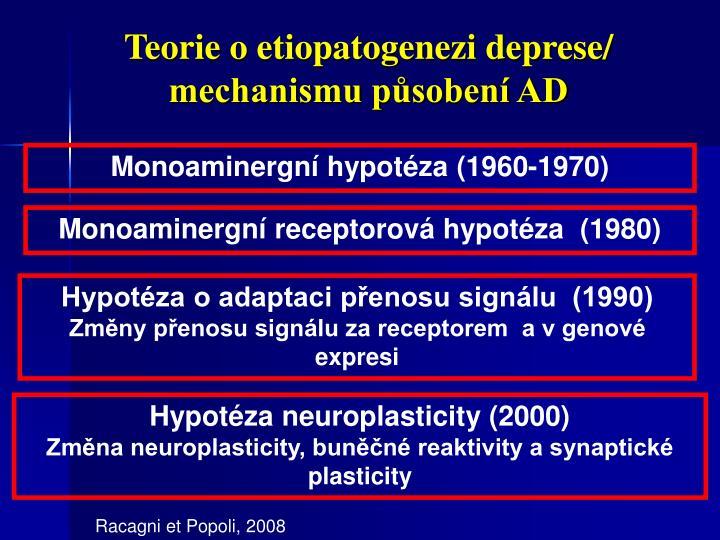 Teorie o etiopatogenezi deprese/ mechanismu působení AD