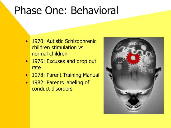 Phase One: Behavioral