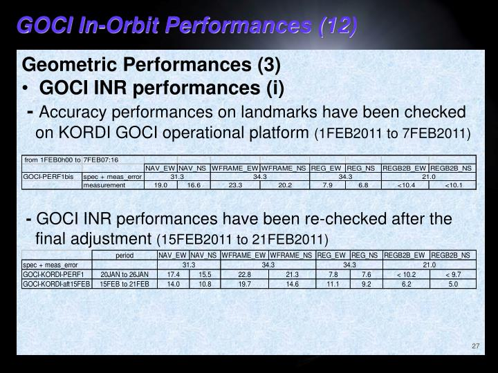 GOCI In-Orbit Performances (12)