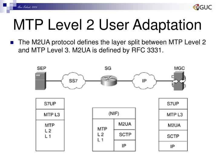 MTP Level 2 User Adaptation
