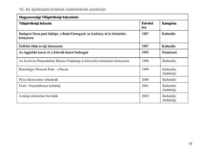 10. Az építészeti értékek védelmének eszközei