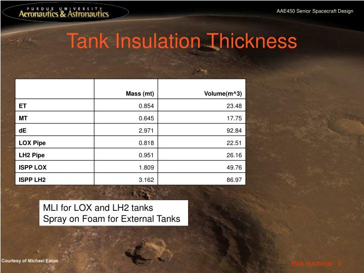 Tank insulation thickness