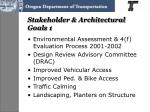 stakeholder architectural goals 1