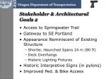 stakeholder architectural goals 2