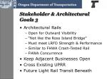 stakeholder architectural goals 3