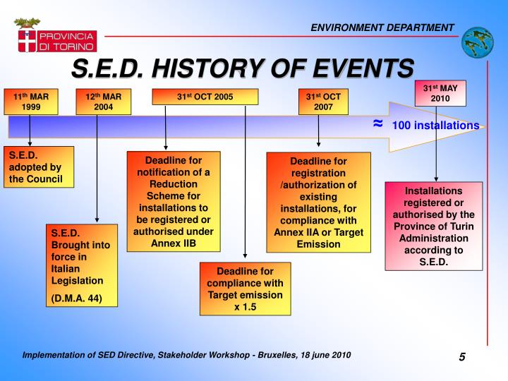 S.E.D. HISTORY OF EVENTS