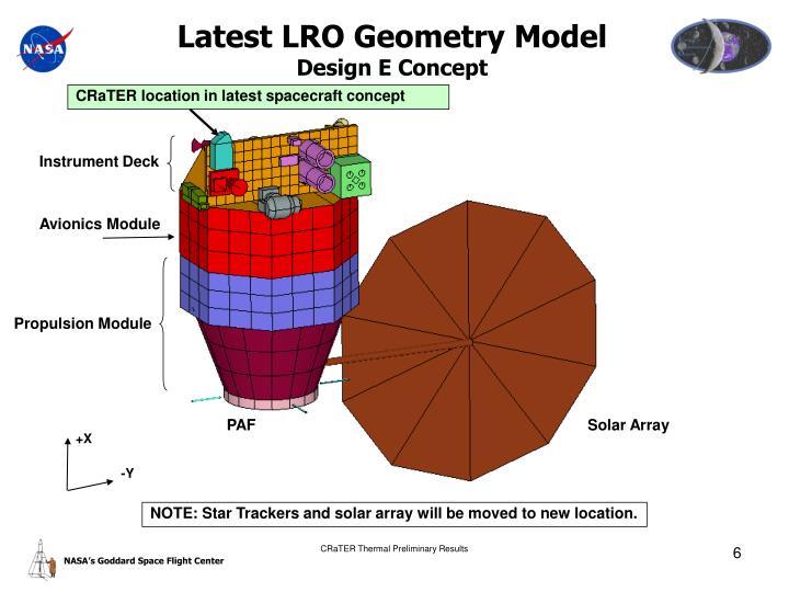 Latest LRO Geometry Model