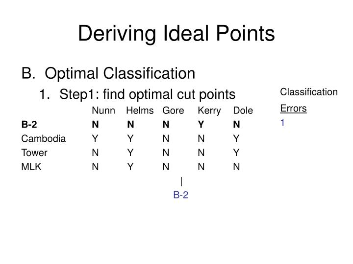 Deriving ideal points