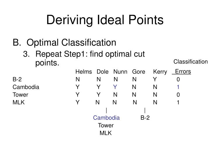 Deriving ideal points2