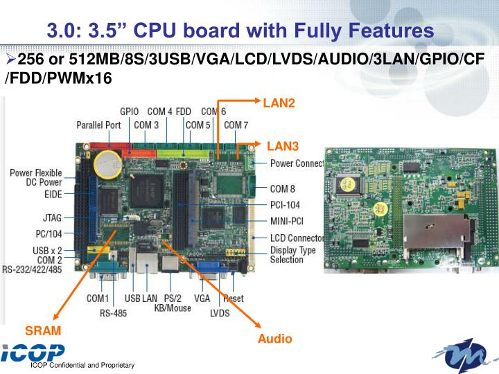 """3.0: 3.5"""" CPU board with Fully Features"""