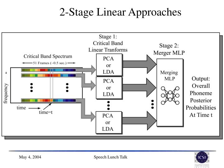 2-Stage Linear Approaches
