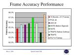 frame accuracy performance