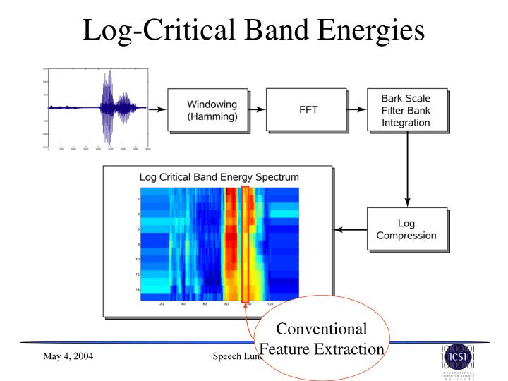 Log-Critical Band Energies