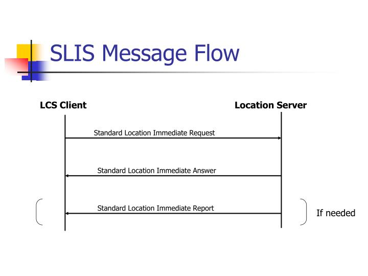 LCS Client