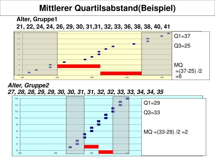 Mittlerer Quartilsabstand(Beispiel)